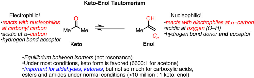 Keto Enol Tautomerism: A Summary of Key Points — Master Organic ...