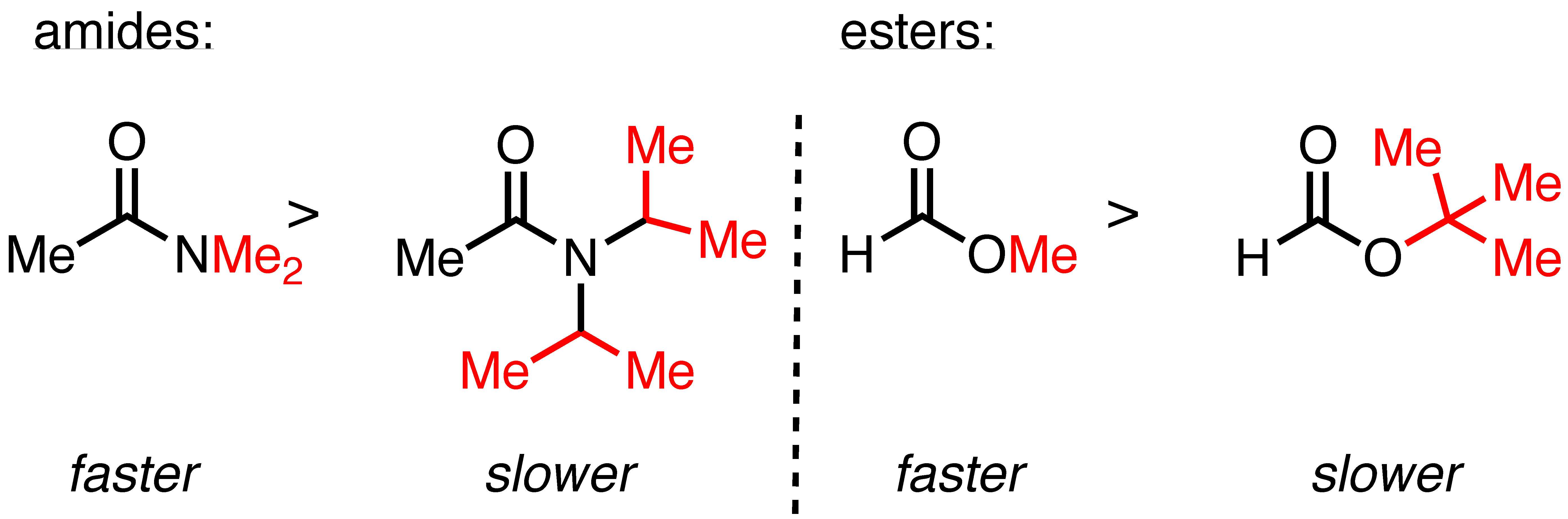 to amides and esters t...