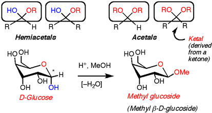 retrosynthesis organic chemistry