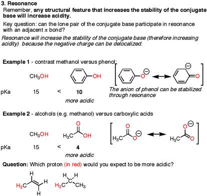acidic strength of organic compounds