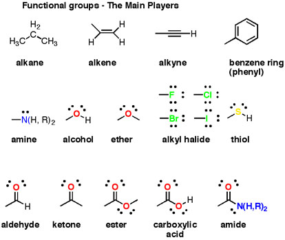 masterorganicchemistry.files.wordpress.com