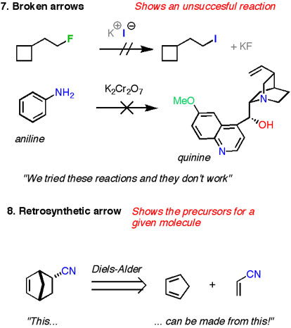 An Introduction to Drug Synthesis