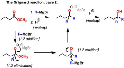 Ethyl Acetate Reacts With Methyl Magnesium Bromide