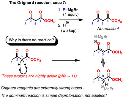 How difficult is organic chemistry?   Student Doctor Network