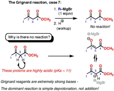 GRIGNARD REAGENT - ANTHONY CRASTO REAGENTS