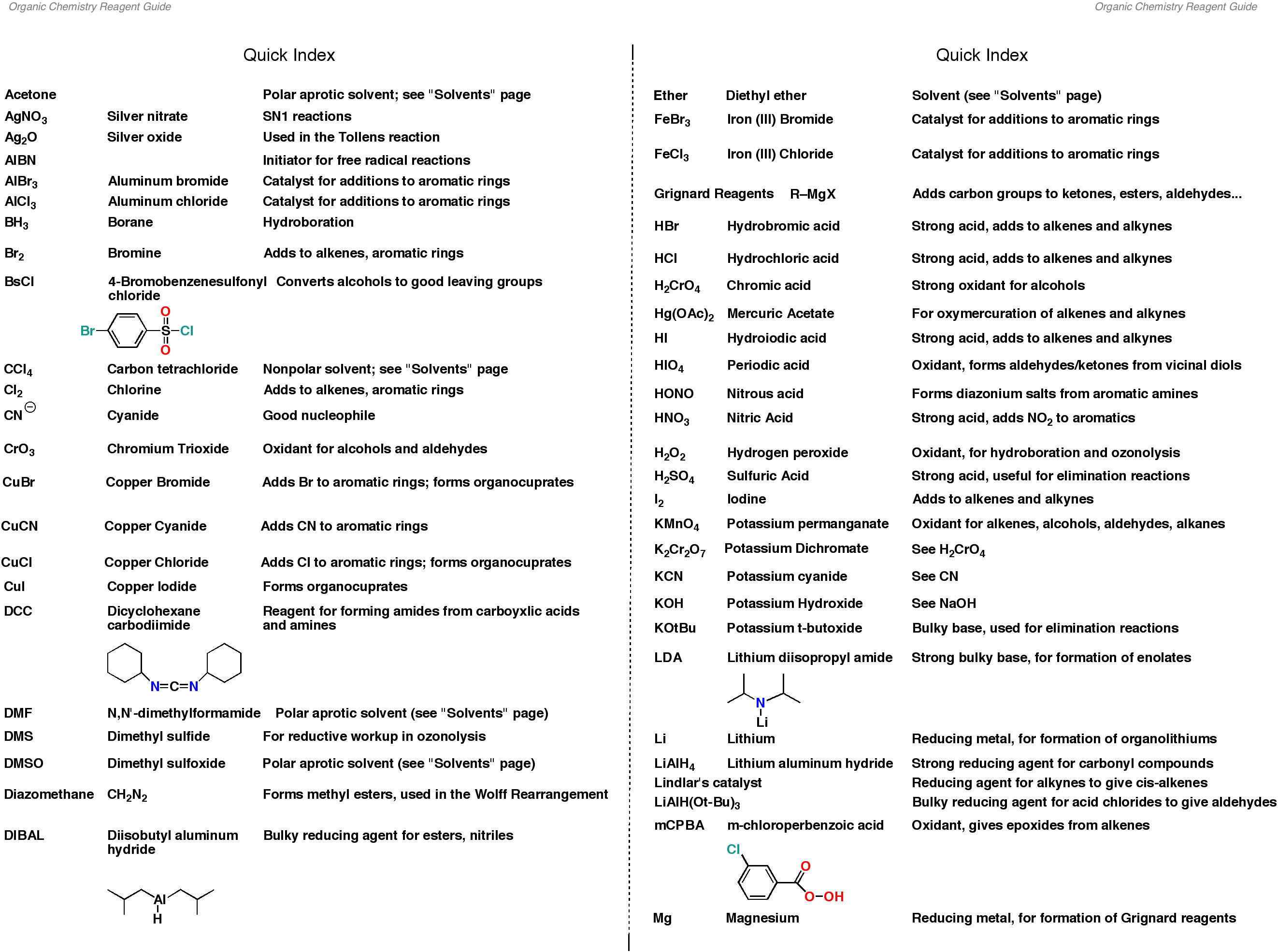 Organic Chemistry Reactions Mechanisms Pdf
