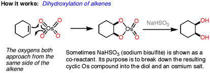 Osmium tetroxide - ANTHONY CRASTO REAGENTS