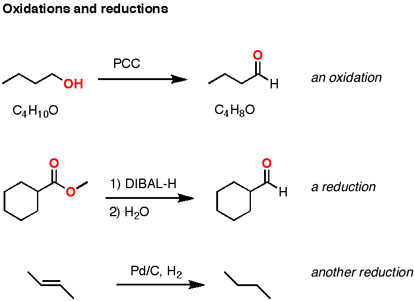 a term paper on oxidation and reduction reaction Oxidation or reduction reaction identify each of the fofllowing reactions as an oxidation or reduction: part a: fe3+ + e- – fe2+ part b: fe2+ – fe3+ + e.
